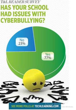 T&L READER SURVEY HAS YOUR SCHOOL HAD ISSUES WITH CYBERBULLYING?