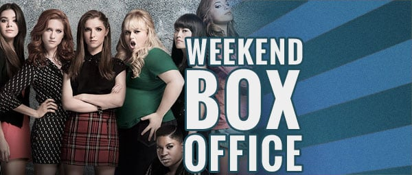 Weekend box office perfect pitch two hits a high note mad max sings back up cinemablend - Box office hits this weekend ...