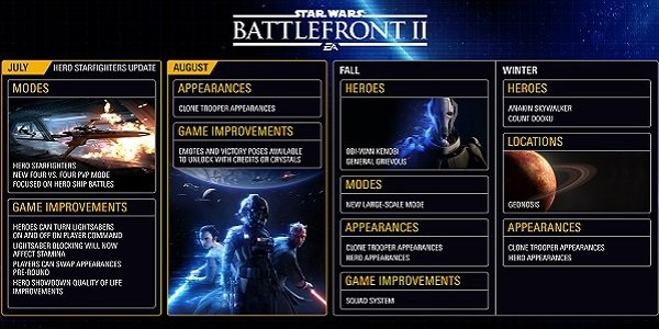 The content roadmap for season 3 of Battlefront 2.
