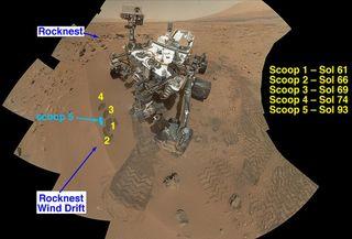 Curiosity Rover Rocknest Workplace
