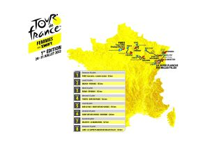 Tour de France Femmes route 2022