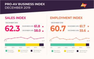 AVIXA Pro-AV Business Index Dec 2019