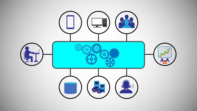 Why microservices needs AIOps | ITProPortal