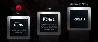 AMD RDNA 2 and Navi 2x slides