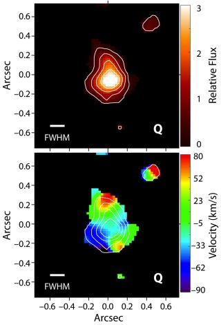 Hydrogen Emission of Young Milky Way-Type Galaxy Graph