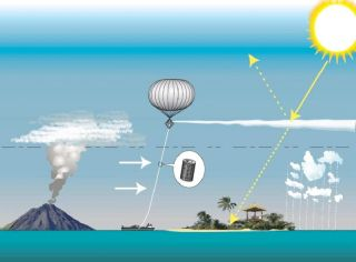 illustration shows a geoengineering technique using a balloon to simulate volcanic eruptions and cool the climate
