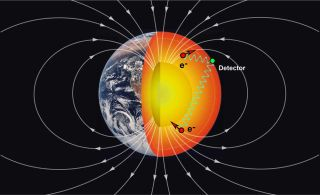 illustration of earth's mantle and magnetic field lines