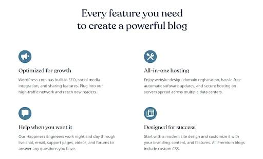 WordPress's list of blogging features