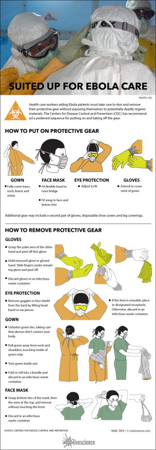 Sequence for donning and removing biohazard protective gear.