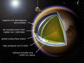 Titan cutaway graphic