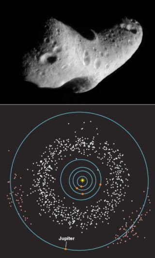 Missing Asteroids Reveal Planet-Sized Mystery