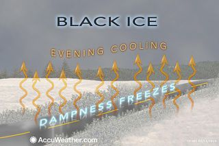 black ice graphic, safety