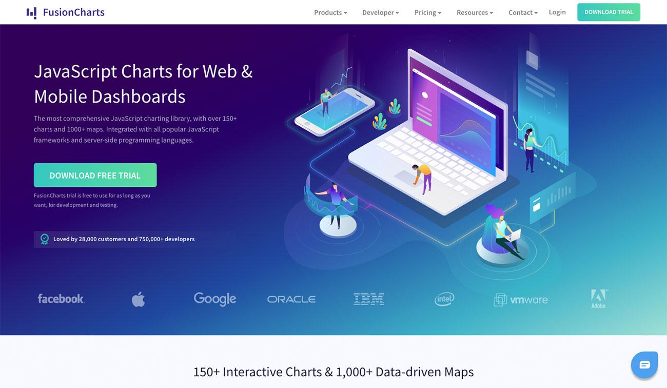 35 incredible dataviz tools | The Blog Pros