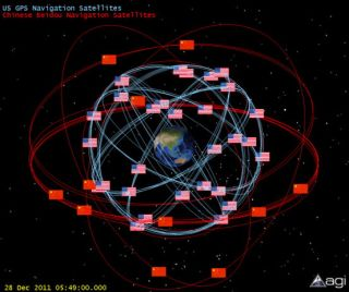constellation of U.S. Global Positioning System