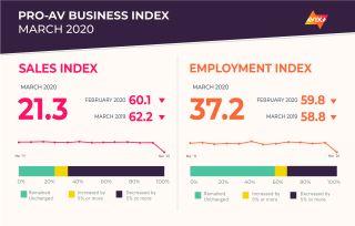 AVIXA Pro AV Business Index March 2020