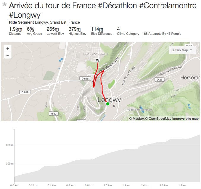 Map Of France With Key.Seven Strava Segments Of The Key Tour De France Climbs Where The