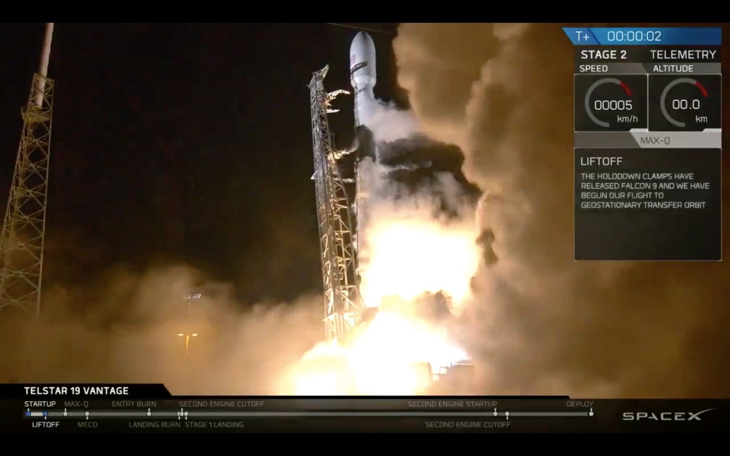 SpaceX Launches Communications Satellite on 2nd-Ever Flight of New