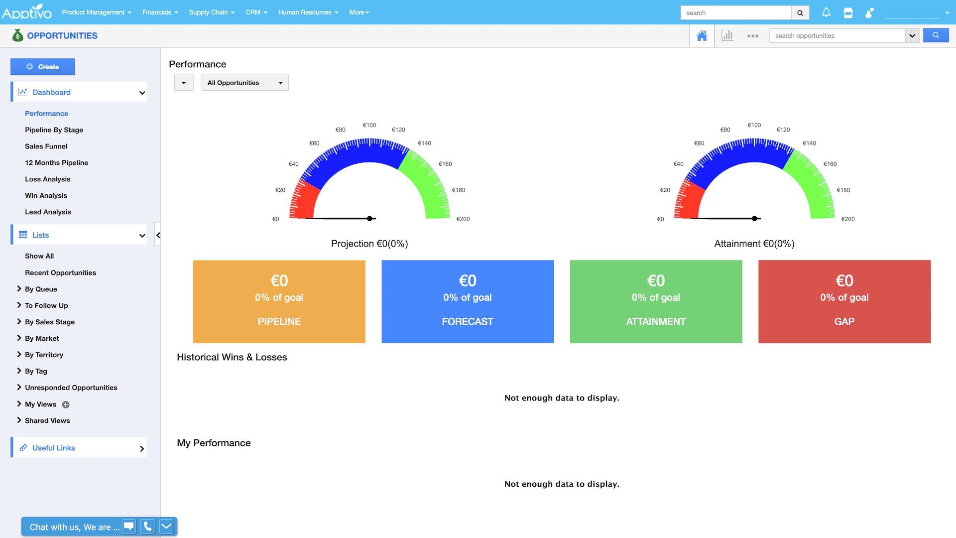 Apptivo's CRM dashboard