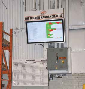 Digital Signage in Industrial Applications