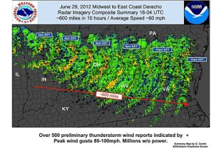 derecho damage, midwest, mid-atlantic, thuderstorms