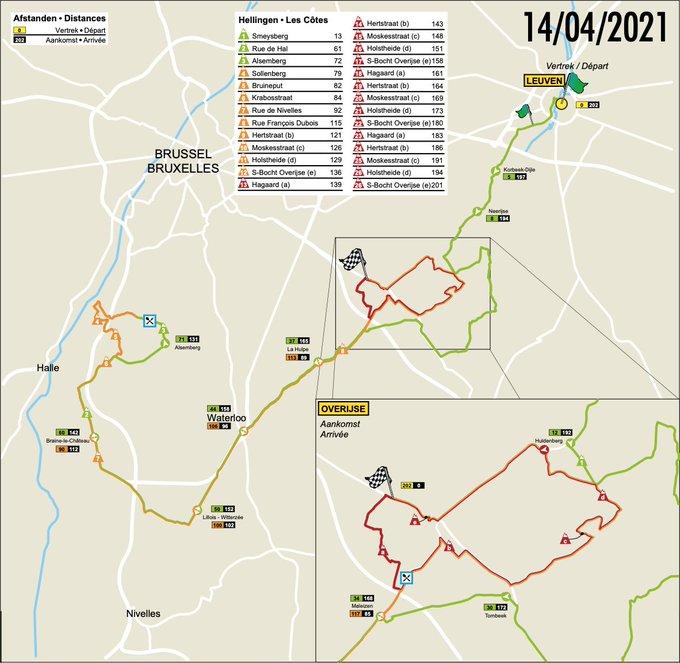 The map of the 2021 Brabantse Pijl