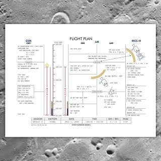 Astronaut Creates Deluxe Edition of Apollo 11 Moon Landing Plan