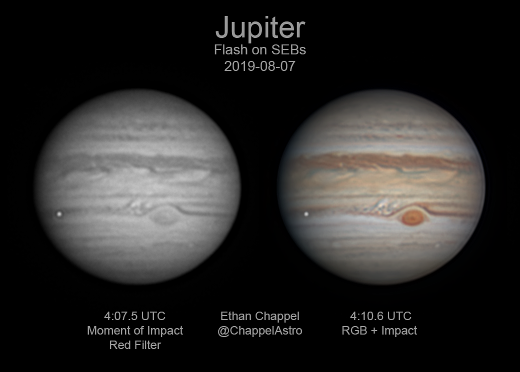 Why Is Jupiter So Bright? At Its Brilliant Best This Week