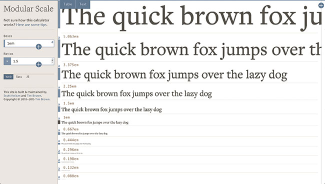 The rules of responsive web typography | Creative Bloq