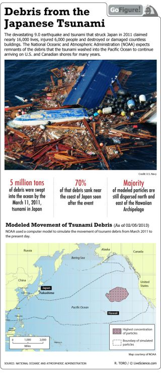 Wreckage from the earthquake and tsunami that devastated Japan in 2011 has traveled thousands of miles across the Pacific Ocean.