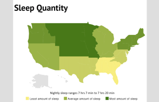 This map of the U.S. shows the regions where people got the most (northern states) and least (southern states) amount of sleep.