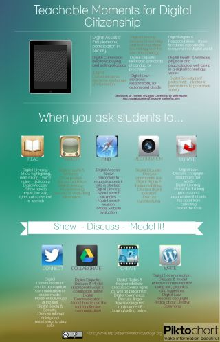 Teachable Moments for Digital Citizenship