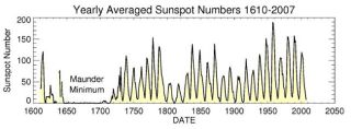 Sun's Not Screwy, Scientist Says