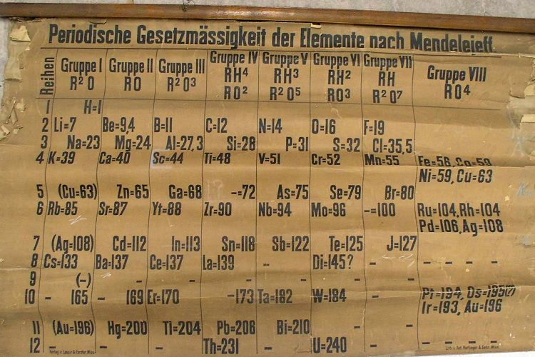 World's Oldest Periodic Table Poster Turns Up in Scottish Storeroom