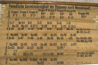 periodic table, oldest periodic table