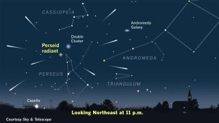 This sky map shows the radiant of the Perseid meteor shower from the constellation Perseus in the northeastern sky during the meteor display's peak on Aug. 12 and 13, 2015. The Perseids appear to radiate out from a point on the border of constellations Pe