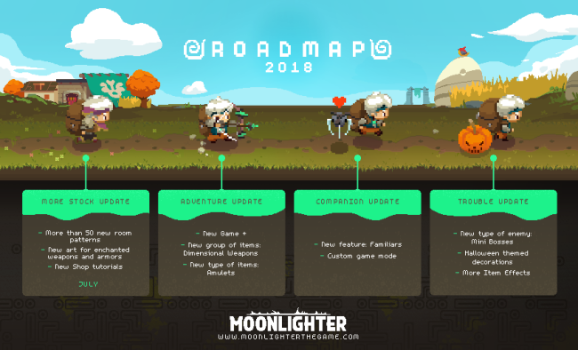 Moonlighter roadmap teases New Game Plus, Familiars, and other free updates