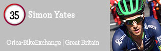 100 Best Road Riders of 2016: #35 Simon Yates