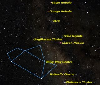 Sagittarius Constellation: Facts About the Archer | Space