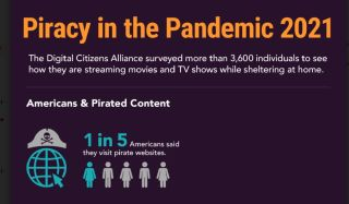 Piracy in the Pamdemic