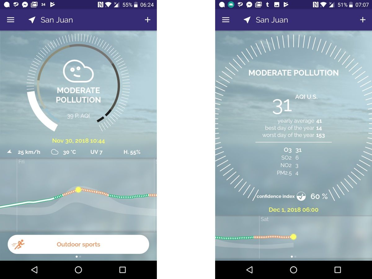 Best Weather Apps of 2019 - Forecast and Radar Apps for Android, iOS