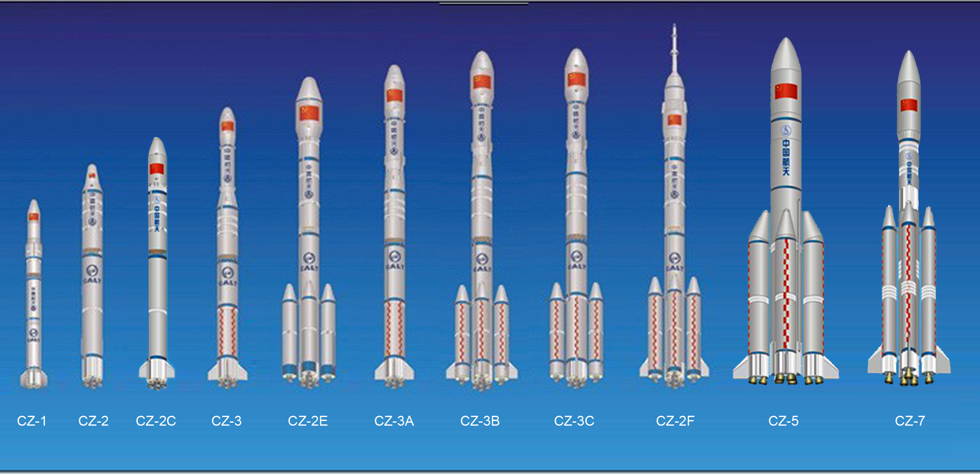 China rockets