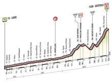 Stage 9 Giro d'Italia