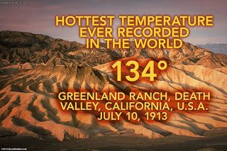 Death Valley tied its own June all-time record high of 128 degrees