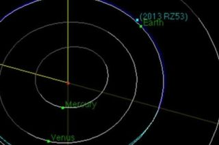 Asteroid 2013 RZ53