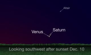 See Venus Near Saturn in the Night Sky This Week and Make Your (Skywatching) Season Bright!