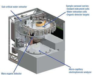 Urey 'Life Detector' Going To Mars