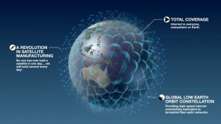 OneWeb's Satellite-Internet Network