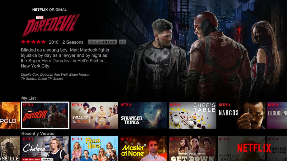 How Netflix handles prototyping