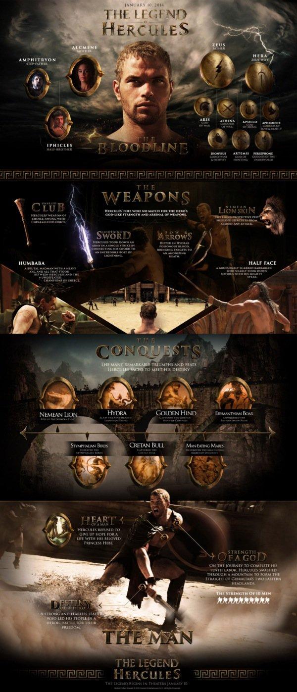 Hercules Infographic