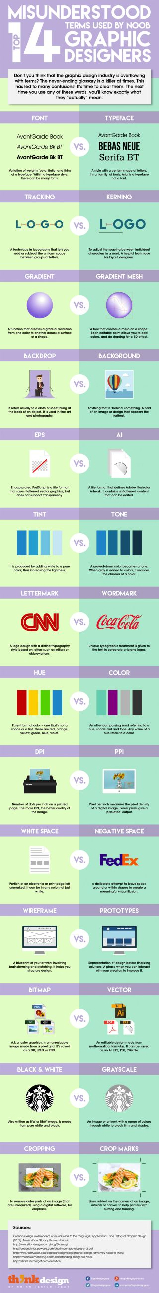 Infographic: 14 design terms you might be getting wrong | Creative Bloq